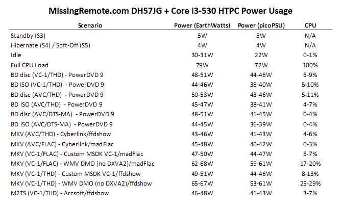 htpcpower.jpg