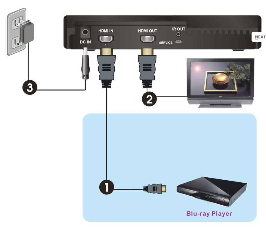 brite-View Transmitter Connections