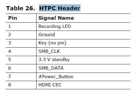 DH61AG HTCP Heaer