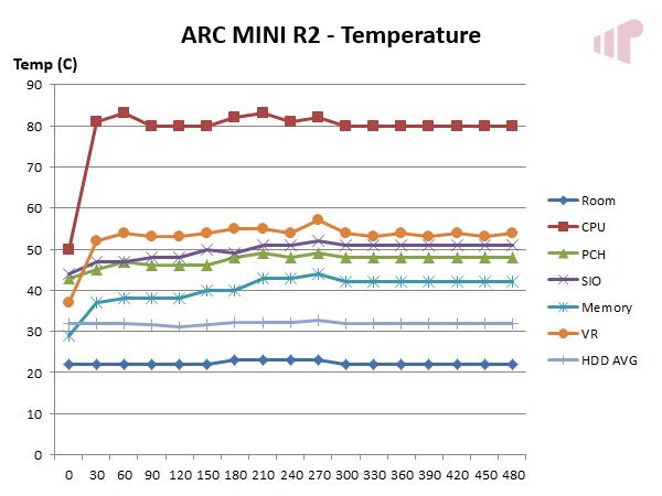 Fractal Design ARC MINI R2 Temp